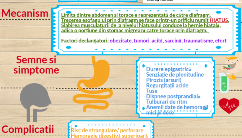 hernia hiatala pagina de nursing