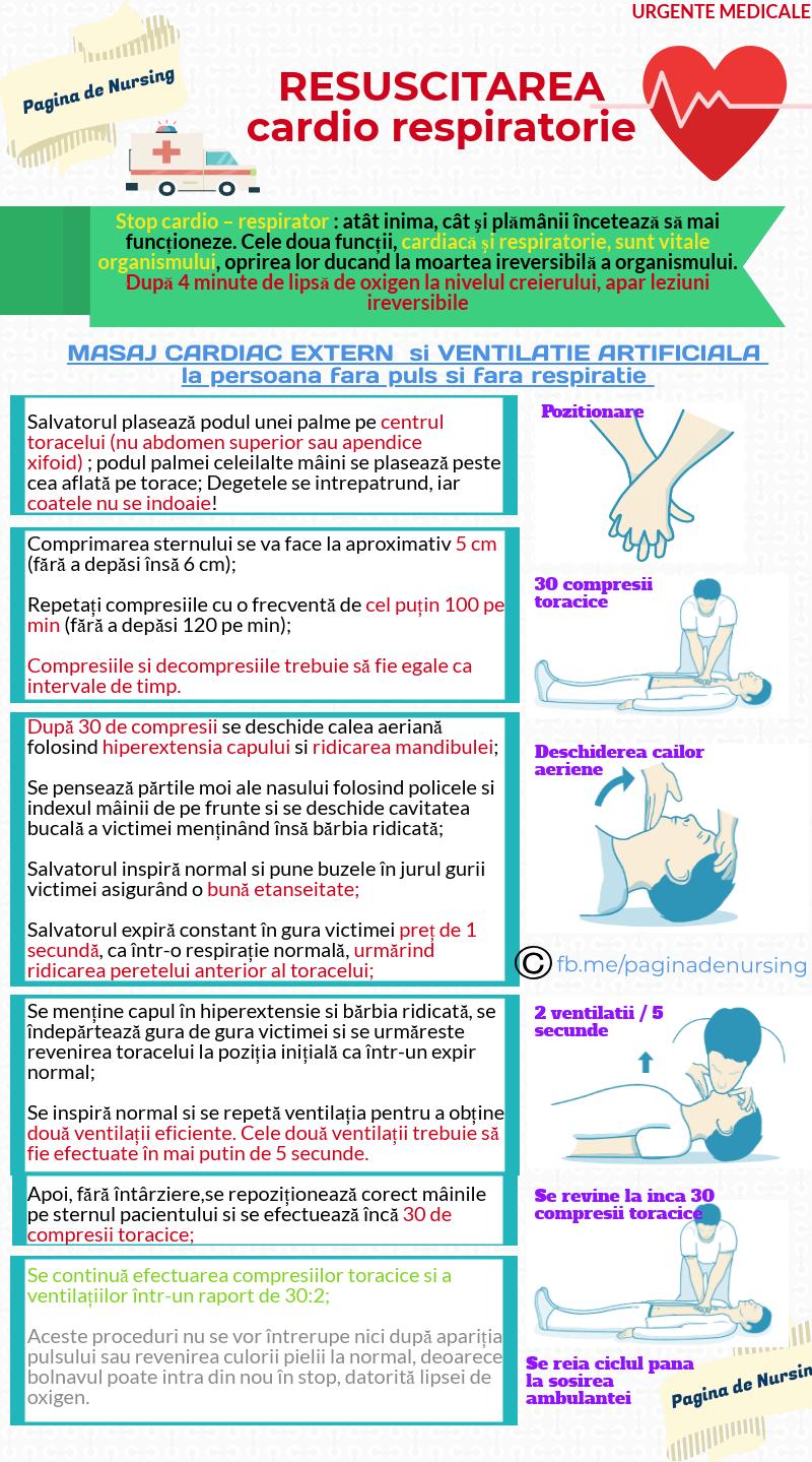 resuscitarea cardio respiratorie la adult pagina de nursing
