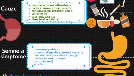 gastrita pagina de nursing