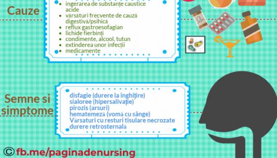 esofagita pagina de nursing