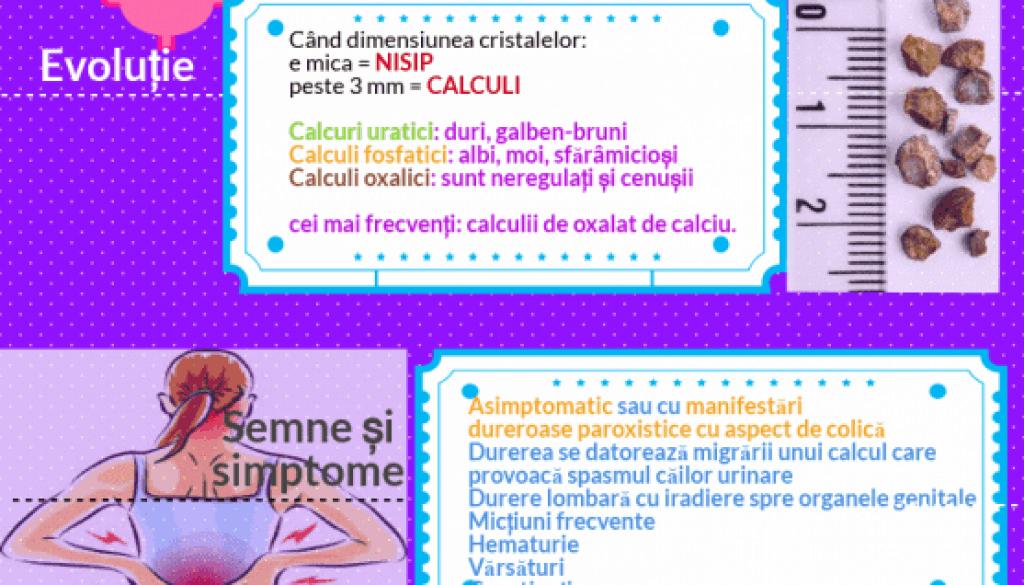 litiaza renala pagina de nursing