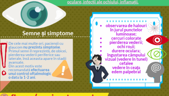 glaucomul pagina de nursing