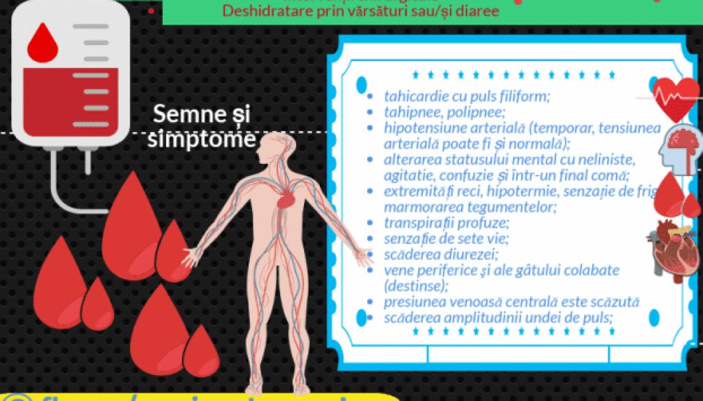 socul hipovolemic pagina de nursing