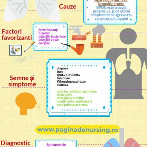BPOC pagina de nursing