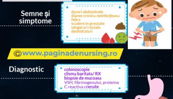 boala crohn pagina de nursing