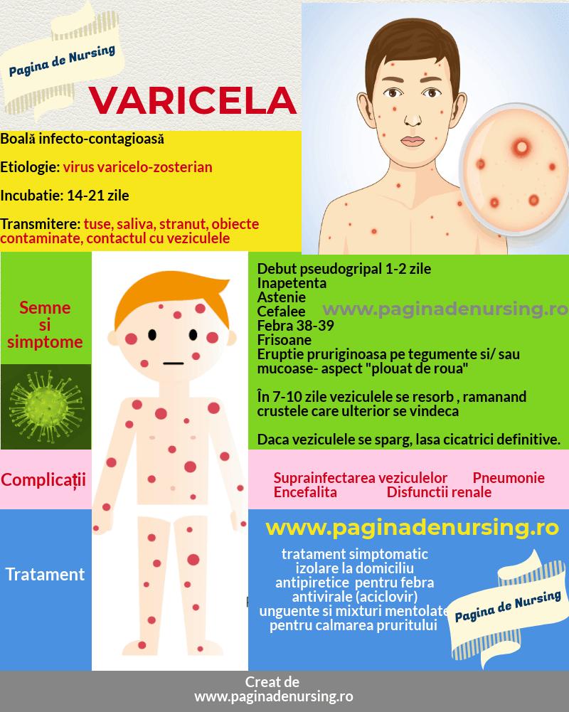 varicela pagina de nursing