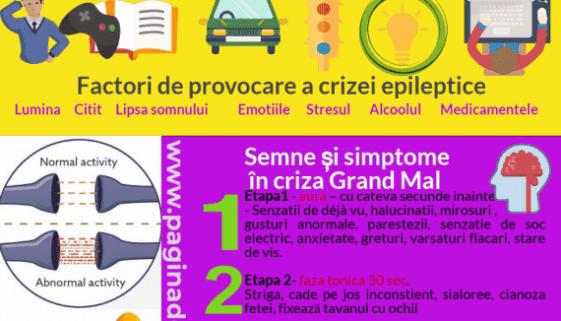 epilepsia pagina de nursing