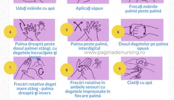 tehnica de spălare a mainilor