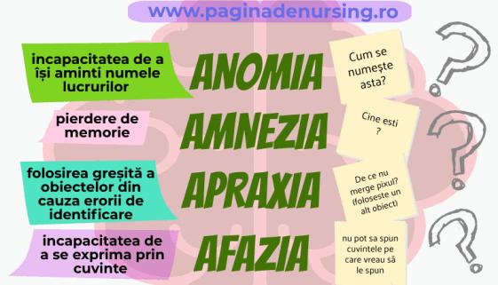 Alzheimer - cei 5 a