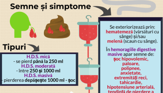 hemoragia digestiva superioara pagina de nursing