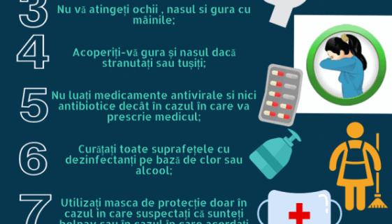coronavirus ministerul sanatatii