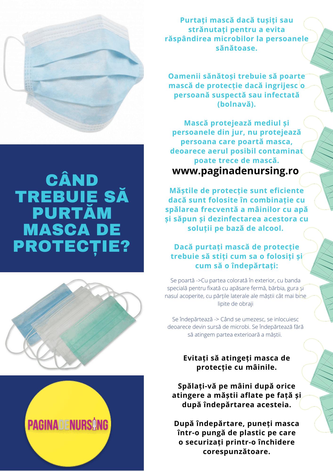 masca de protectie pagina de nursing