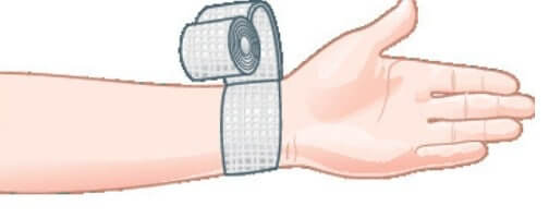 bandajul circular