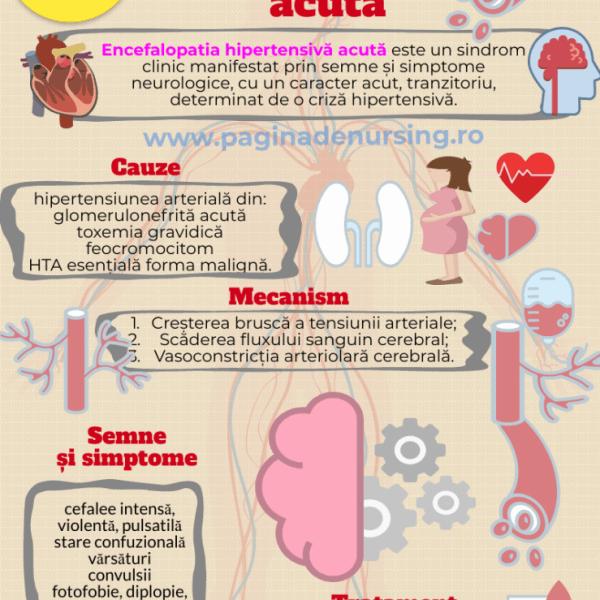 encefalopatia hipertensiva acuta pagina de nursing