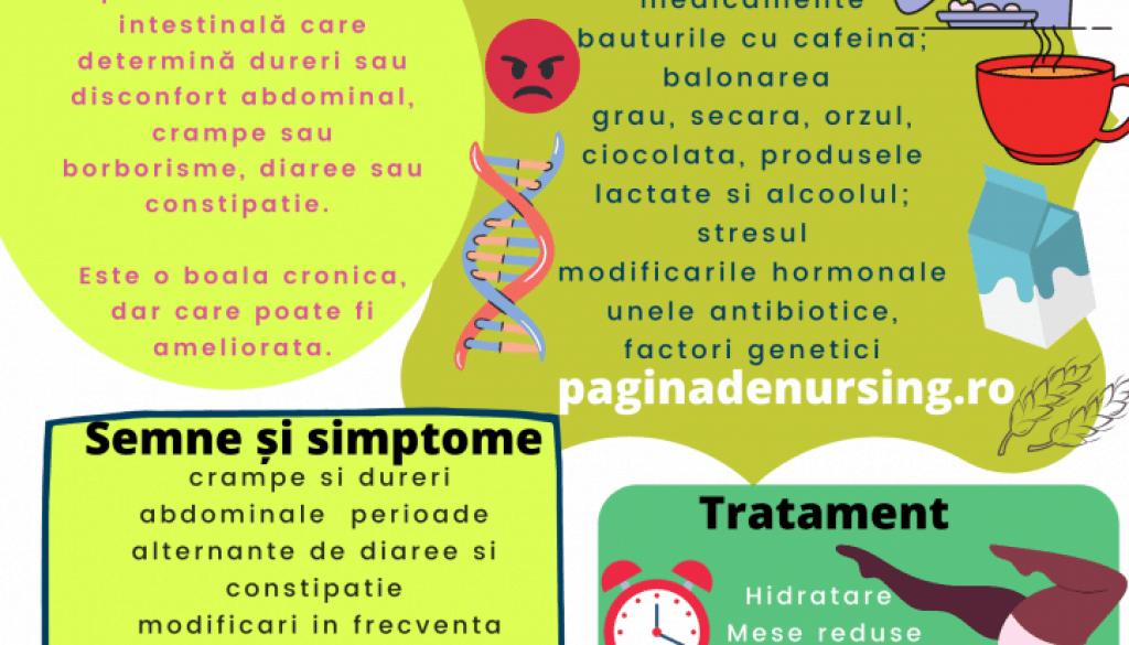 colon iritabil pagina de nursing