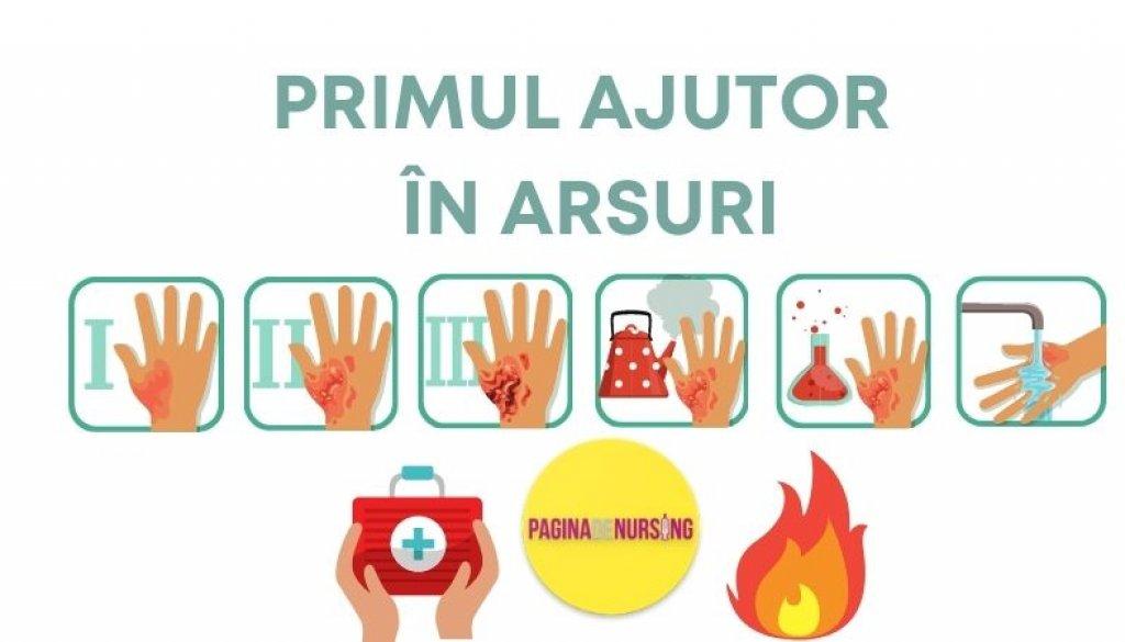 PRIMUL AJUTOR IN ARSURI AMG paginadenursing