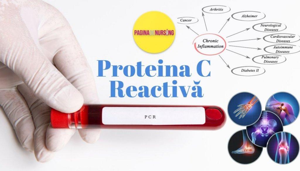 PROTEINA C REACTIVA pcr paginadenursing analize pentru asistenti medicali amg