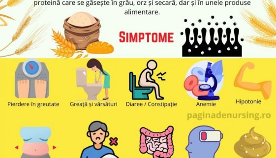 boala celiacă paginadenursing patologie amg asistenti medicali