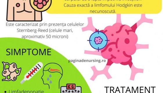 limfomul hodgkin paginadenursing asistenti medicali amg