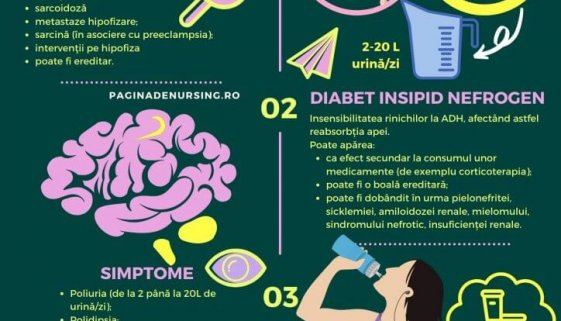 diabetul insipid îngrijirea pacientului cu diabet insipid amg asistenti medicali patologie