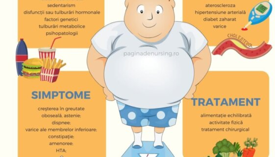 obezitatea paginadenursing îngrijirea pacientului cu obezitate amg asistenti medicali